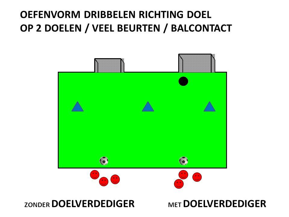 OEFENVORM DRIBBELEN RICHTING DOEL