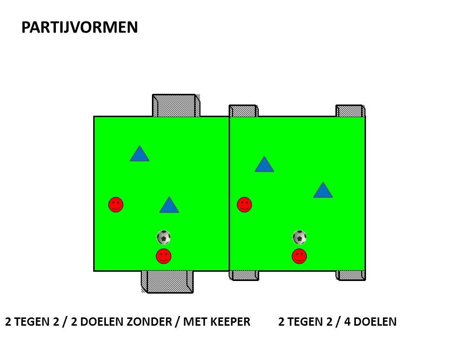PARTIJVORMEN 2 TEGEN 2 / 2 DOELEN ZONDER / MET KEEPER