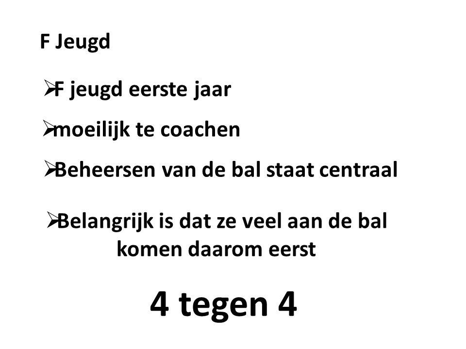 4 tegen 4 F Jeugd F jeugd eerste jaar moeilijk te coachen