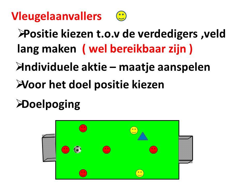 Vleugelaanvallers Positie kiezen t.o.v de verdedigers ,veld. lang maken ( wel bereikbaar zijn ) Individuele aktie – maatje aanspelen.