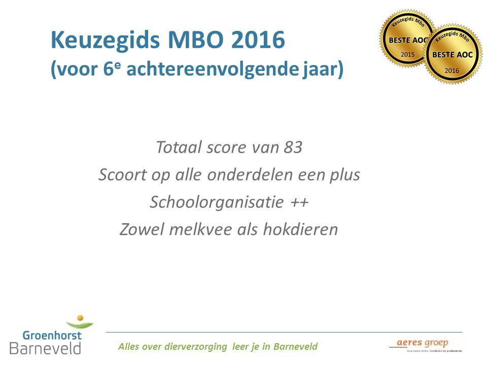 Keuzegids MBO 2016 (voor 6e achtereenvolgende jaar)