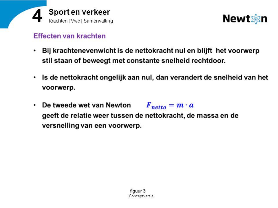 4 Sport en verkeer Krachten | Vwo | Samenvatting Conceptversie