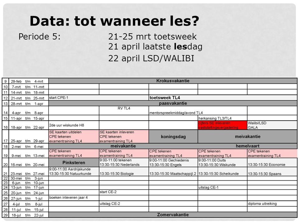 Data: tot wanneer les Periode 5: 21-25 mrt toetsweek
