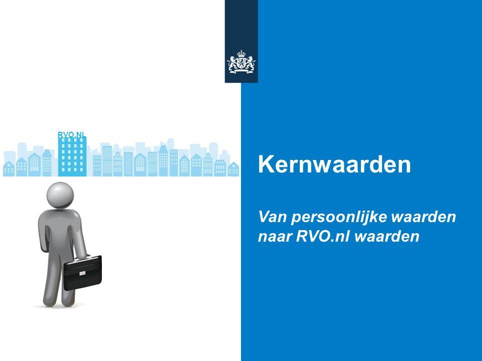 Kernwaarden Van persoonlijke waarden naar RVO.nl waarden