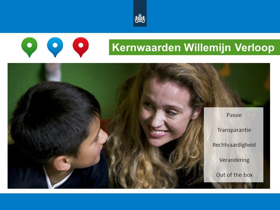 Kernwaarden Willemijn Verloop