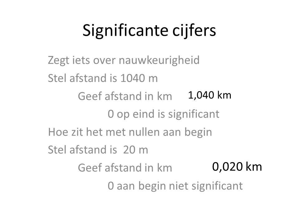 Significante cijfers 0,020 km Zegt iets over nauwkeurigheid