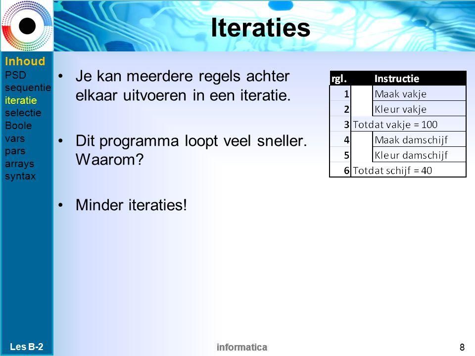 Iteraties Inhoud. PSD. sequentie. iteratie. selectie. Boole. vars. pars. arrays. syntax.