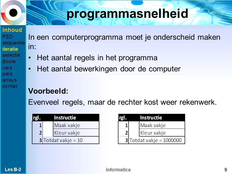 programmasnelheid Inhoud. PSD. sequentie. iteratie. selectie. Boole. vars. pars. arrays. syntax.