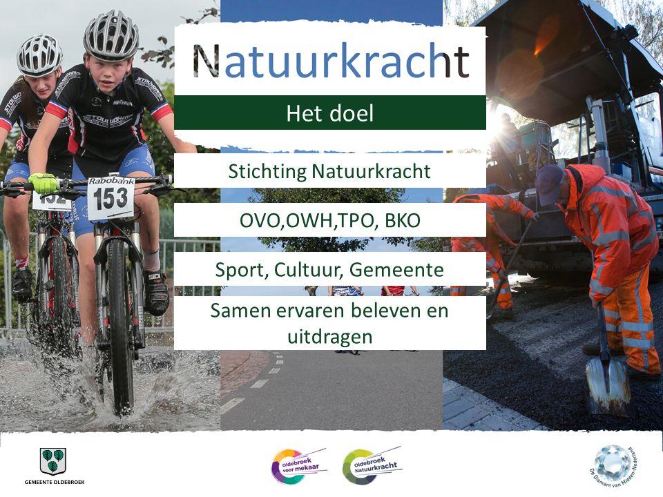Het doel Stichting Natuurkracht OVO,OWH,TPO, BKO