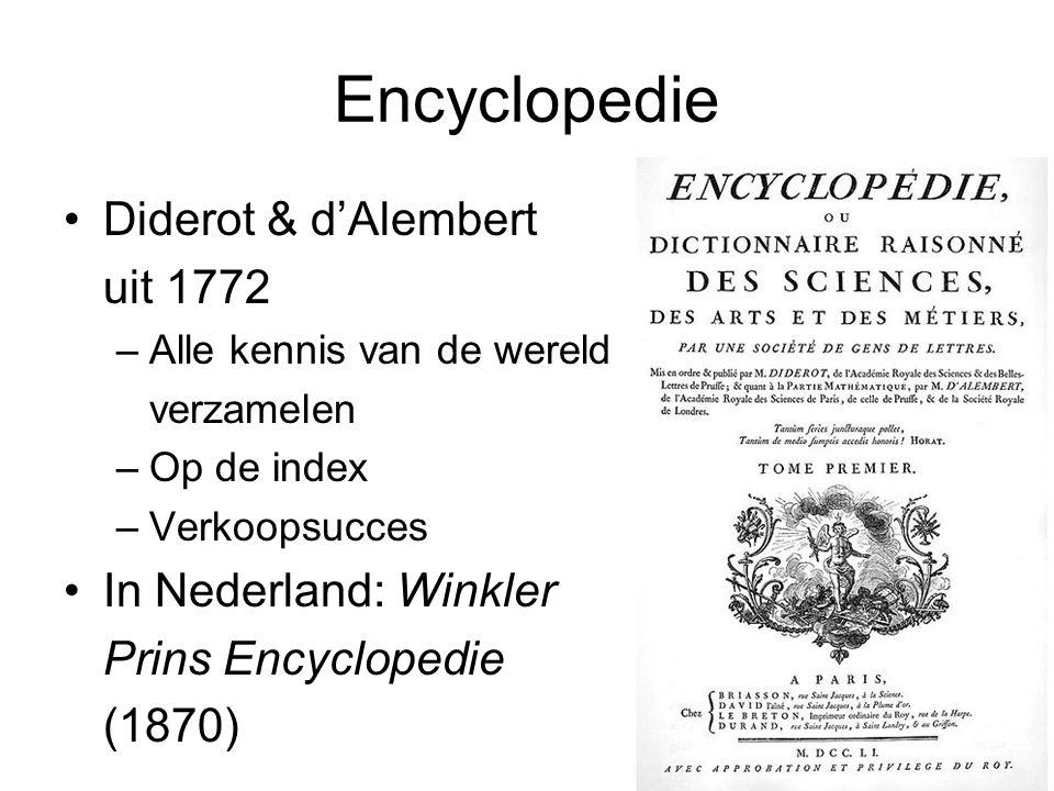 Encyclopedie Diderot & d'Alembert uit 1772 In Nederland: Winkler