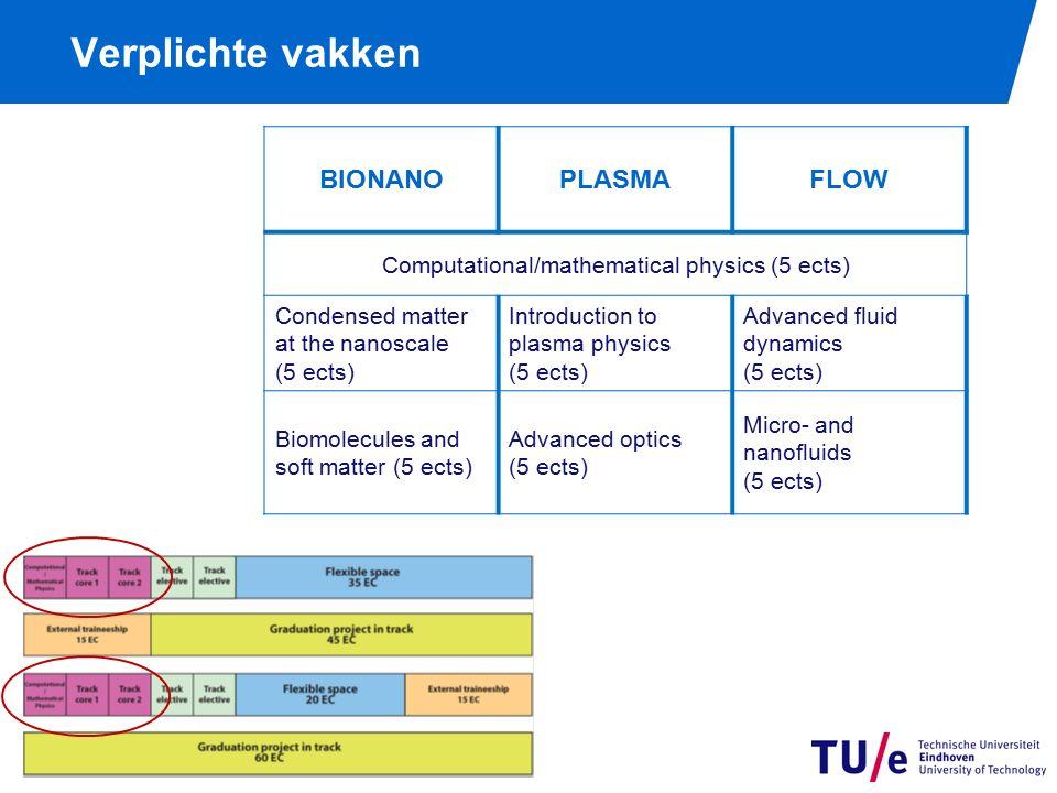 Keuzevakken specialisatie (track electives)