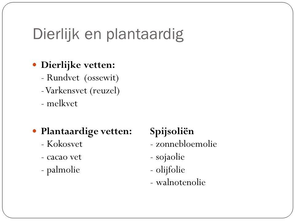 Dierlijk en plantaardig