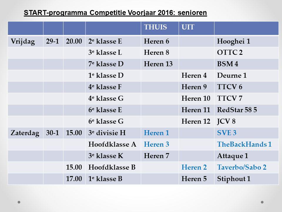 START-programma Competitie Voorjaar 2016: senioren
