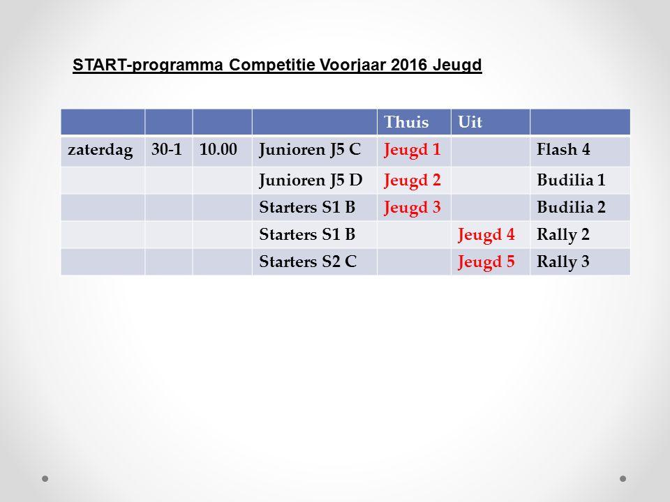 START-programma Competitie Voorjaar 2016 Jeugd