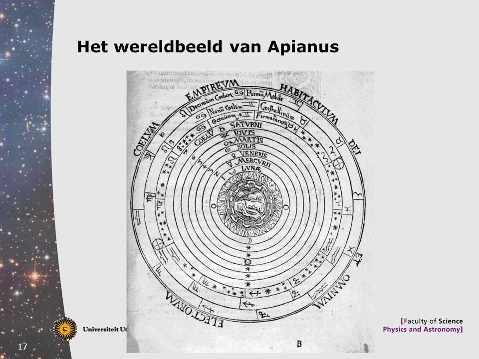 Het wereldbeeld van Apianus