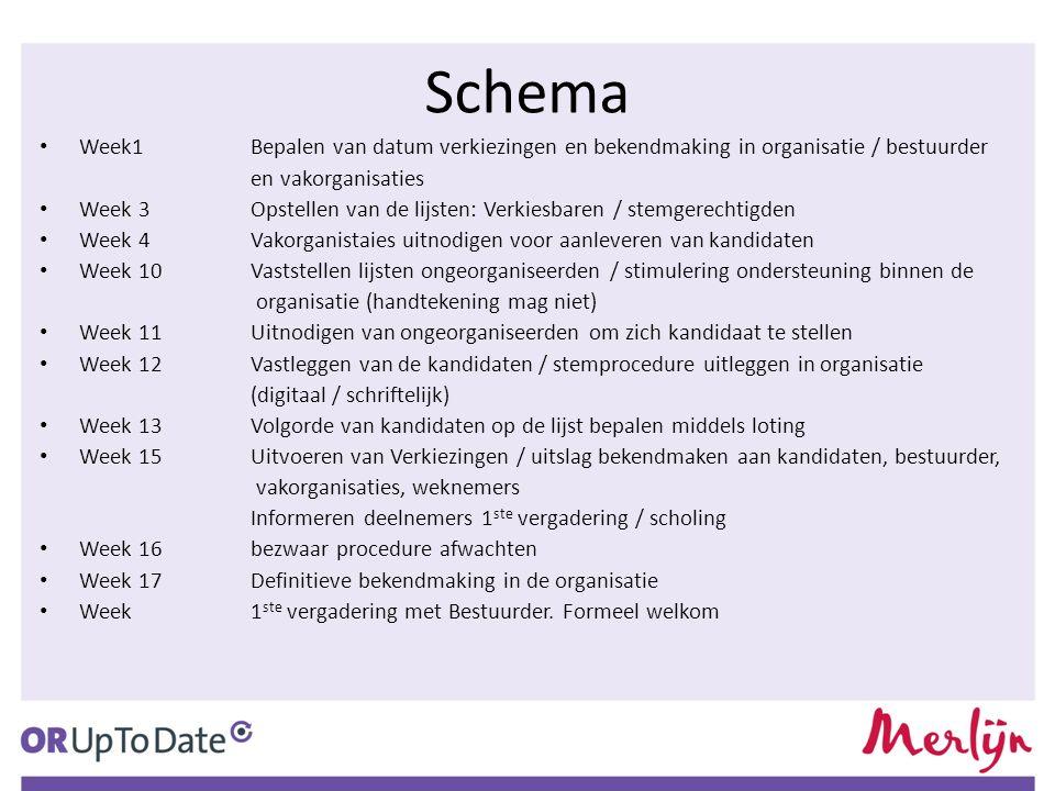 Schema Week1 Bepalen van datum verkiezingen en bekendmaking in organisatie / bestuurder. en vakorganisaties.