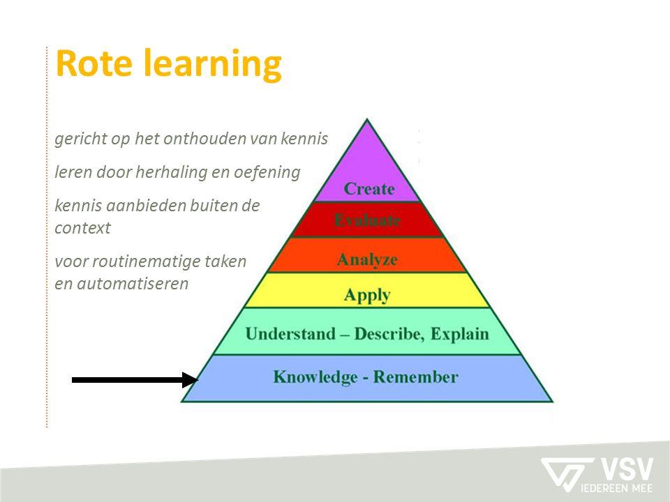 Rote learning gericht op het onthouden van kennis