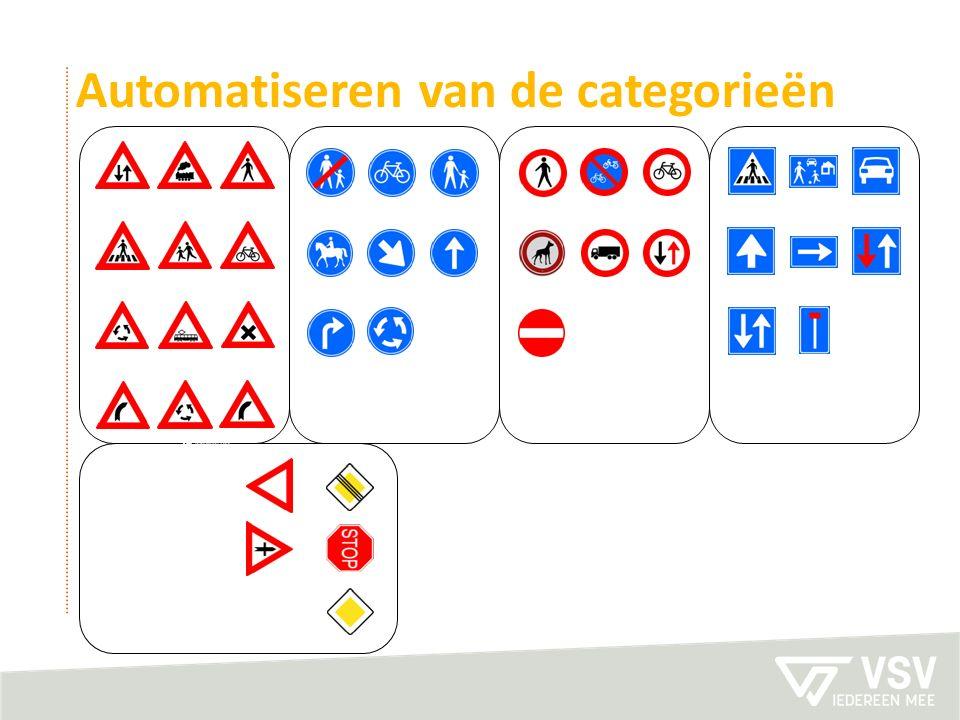 Automatiseren van de categorieën