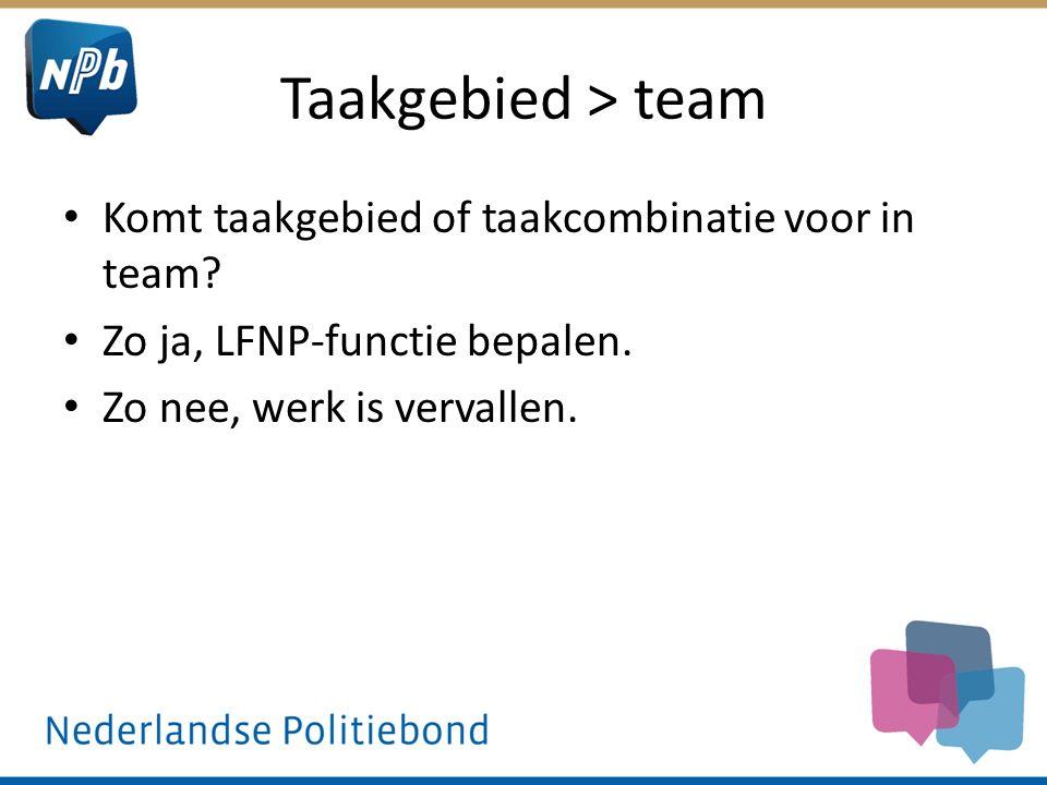 Taakgebied > team Komt taakgebied of taakcombinatie voor in team