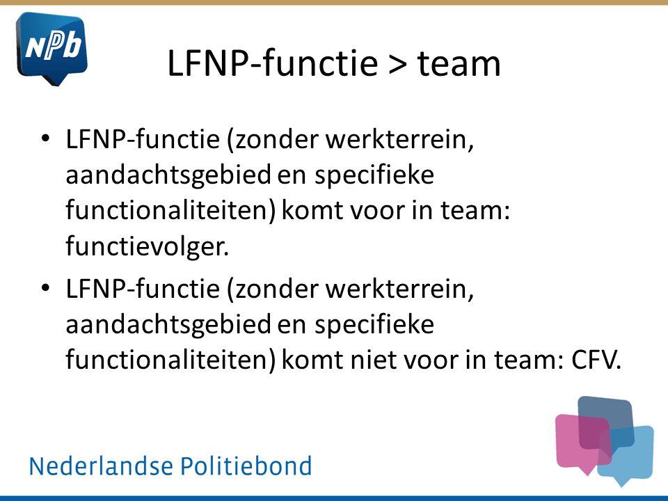 LFNP-functie > team