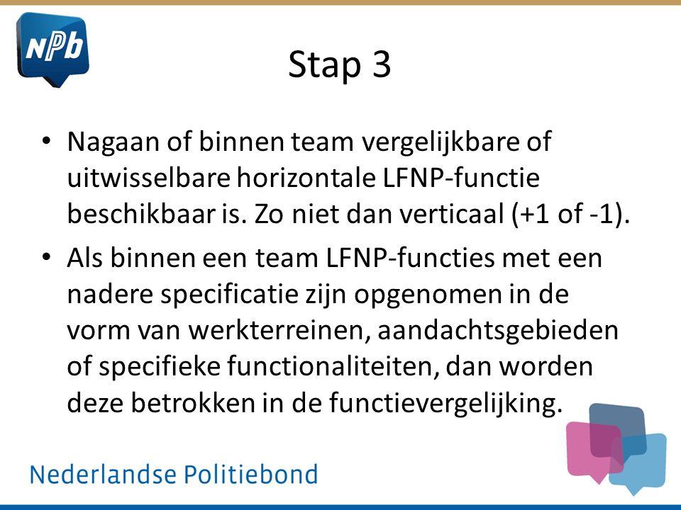 Stap 3 Nagaan of binnen team vergelijkbare of uitwisselbare horizontale LFNP-functie beschikbaar is. Zo niet dan verticaal (+1 of -1).