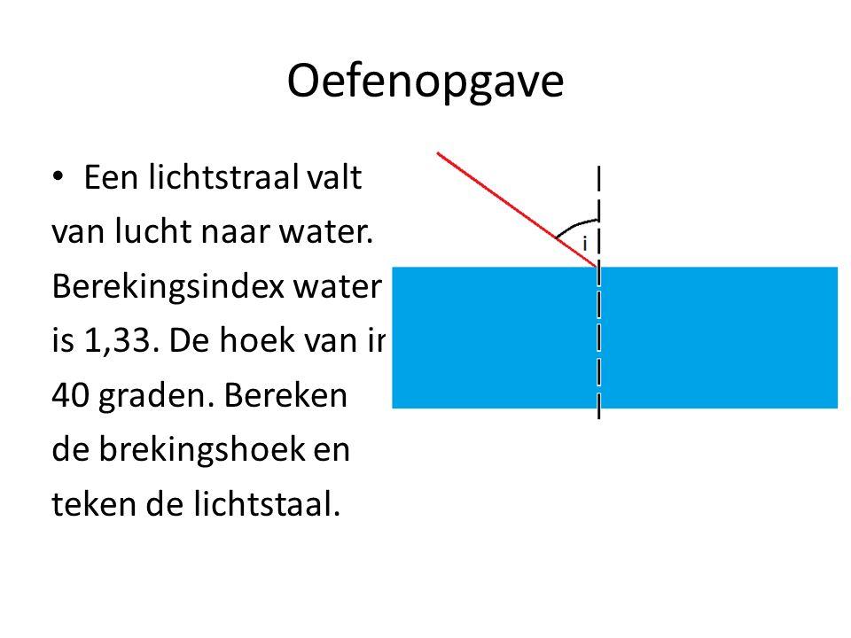 Oefenopgave Een lichtstraal valt van lucht naar water.