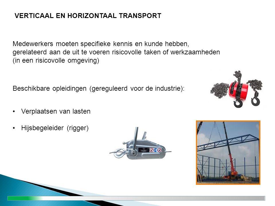 VERTICAAL EN HORIZONTAAL TRANSPORT