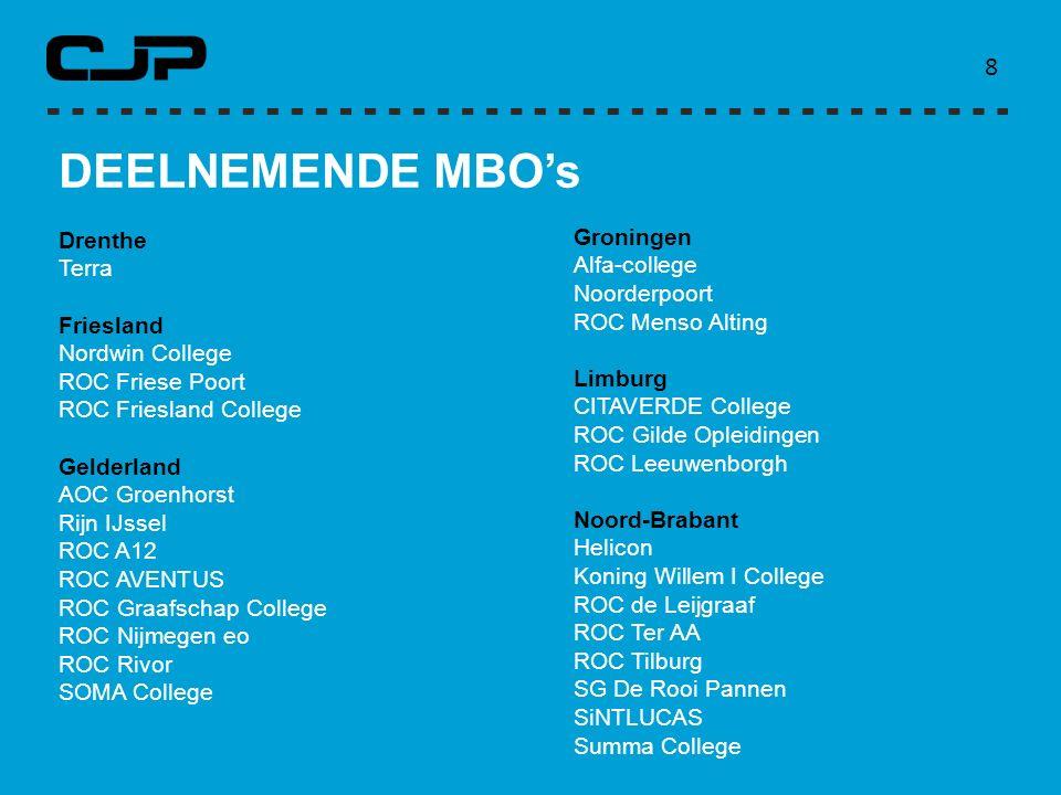 DEELNEMENDE MBO's 8 Drenthe Groningen Terra Alfa-college Noorderpoort