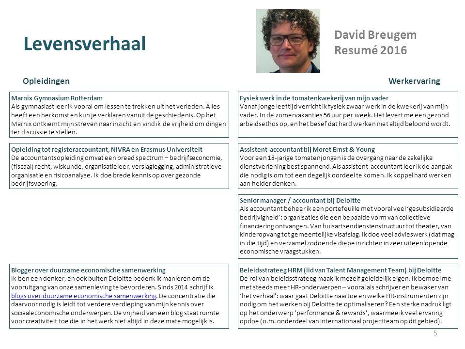 Levensverhaal David Breugem Resumé 2016 Opleidingen Werkervaring