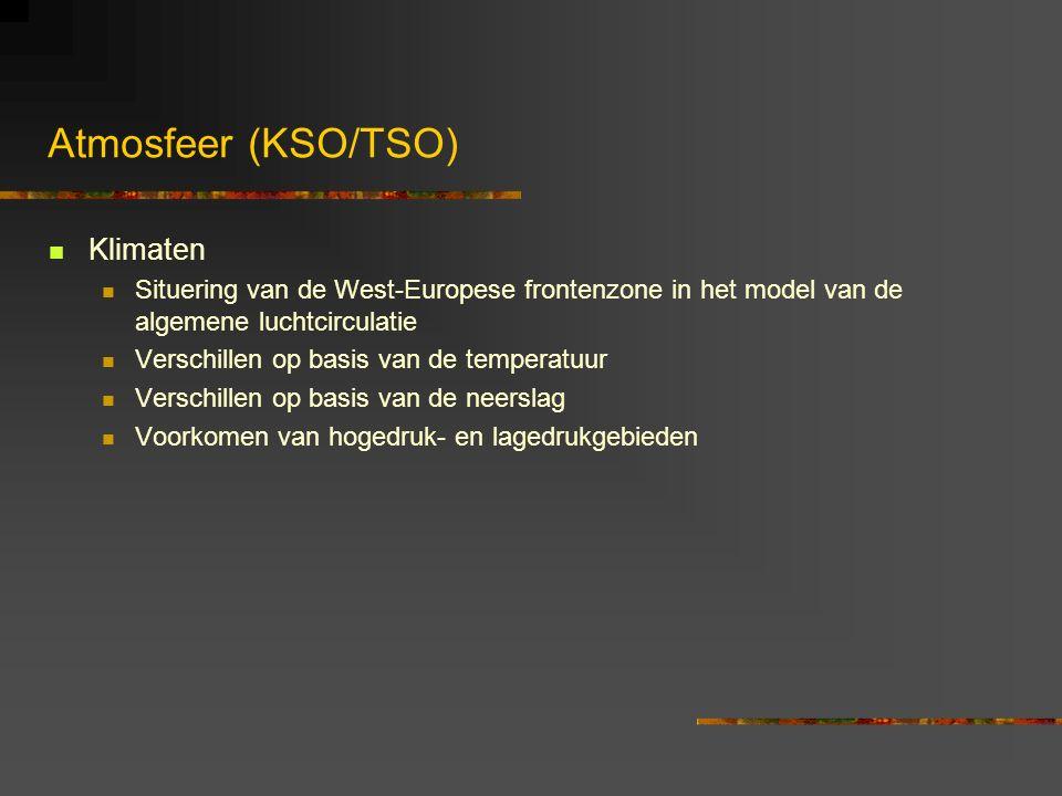 Atmosfeer (KSO/TSO) Klimaten