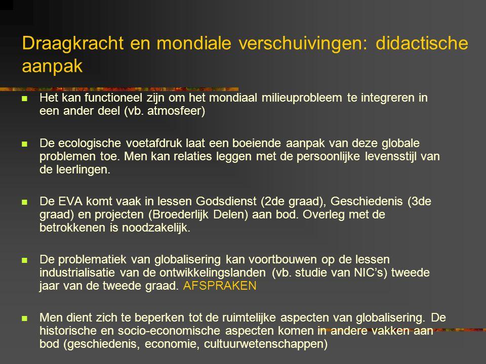 Draagkracht en mondiale verschuivingen: didactische aanpak