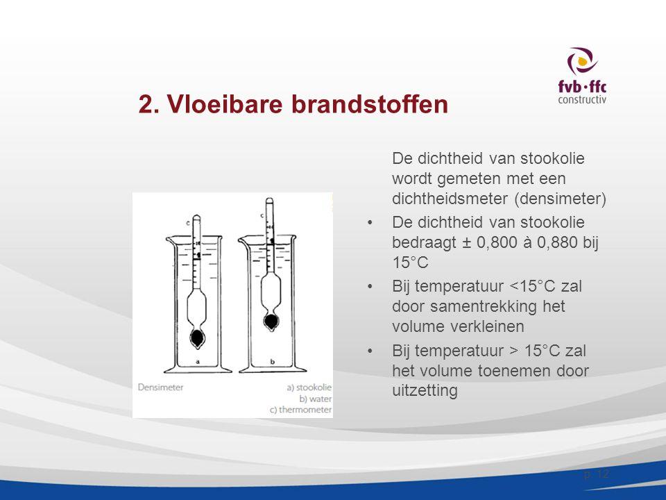 2. Vloeibare brandstoffen