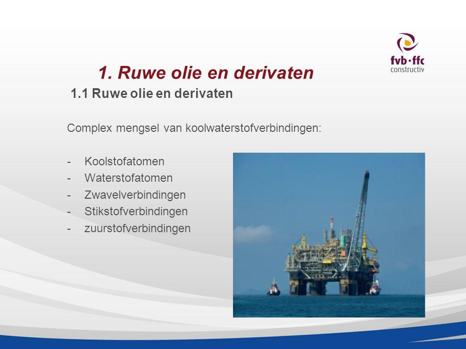 1. Ruwe olie en derivaten 1.1 Ruwe olie en derivaten