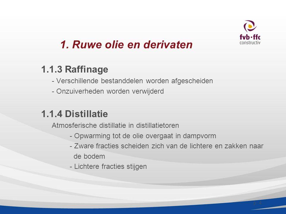 1. Ruwe olie en derivaten 1.1.3 Raffinage 1.1.4 Distillatie