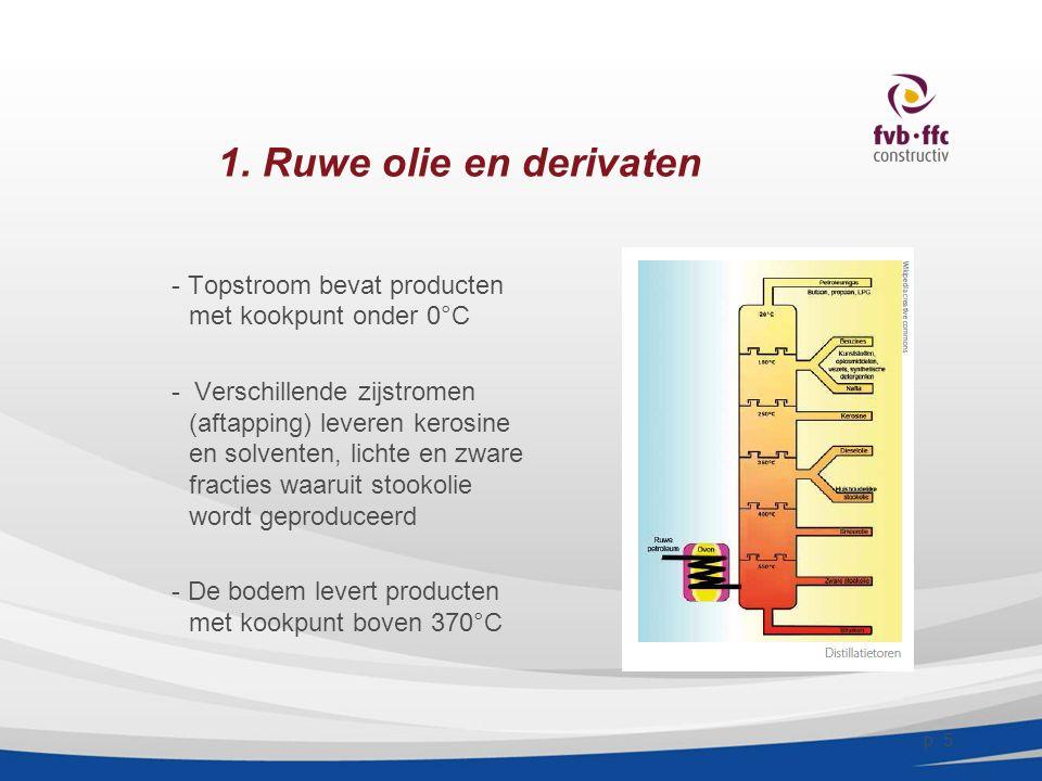 1. Ruwe olie en derivaten