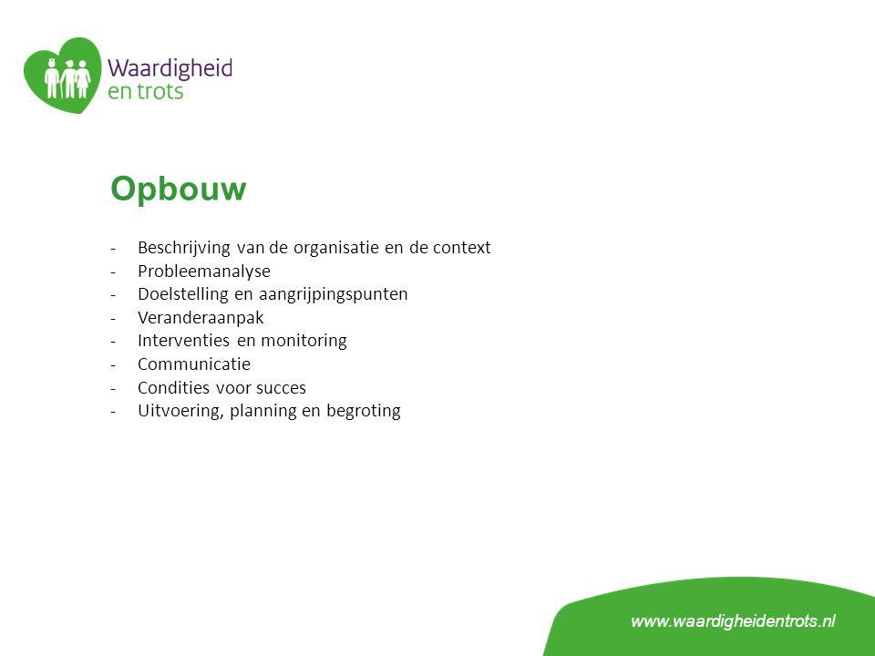 Opbouw Beschrijving van de organisatie en de context Probleemanalyse