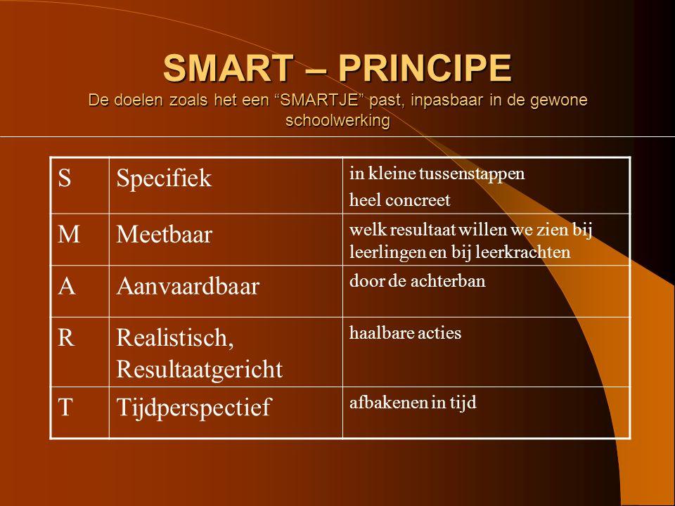 SMART – PRINCIPE De doelen zoals het een SMARTJE past, inpasbaar in de gewone schoolwerking