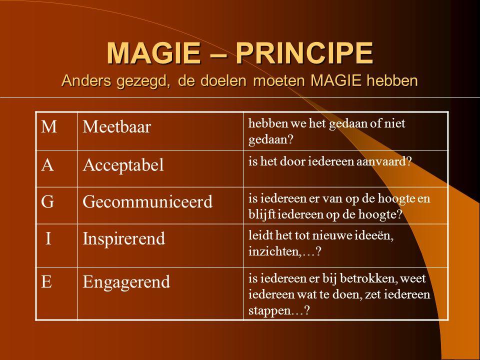 MAGIE – PRINCIPE Anders gezegd, de doelen moeten MAGIE hebben