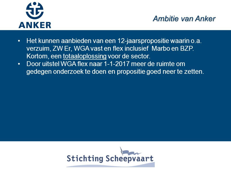 Ambitie van Anker
