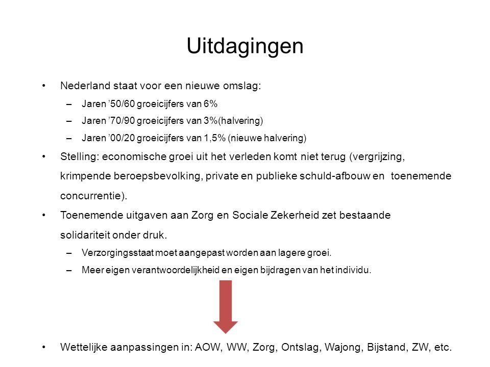 Uitdagingen Nederland staat voor een nieuwe omslag:
