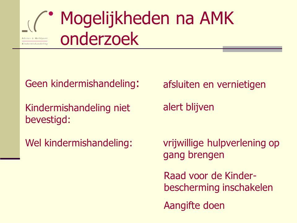 Mogelijkheden na AMK onderzoek