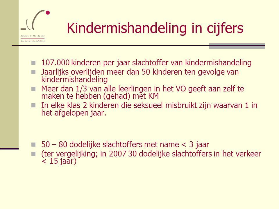 Kindermishandeling in cijfers