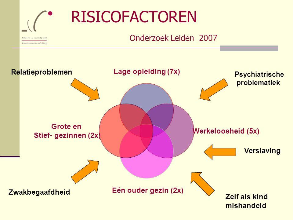 RISICOFACTOREN Onderzoek Leiden 2007