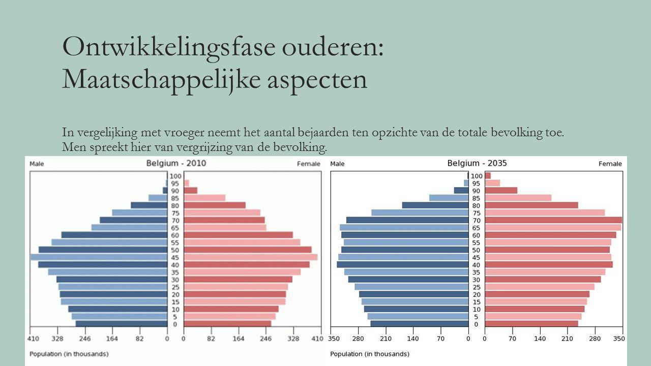 Ontwikkelingsfase ouderen: Maatschappelijke aspecten In vergelijking met vroeger neemt het aantal bejaarden ten opzichte van de totale bevolking toe.