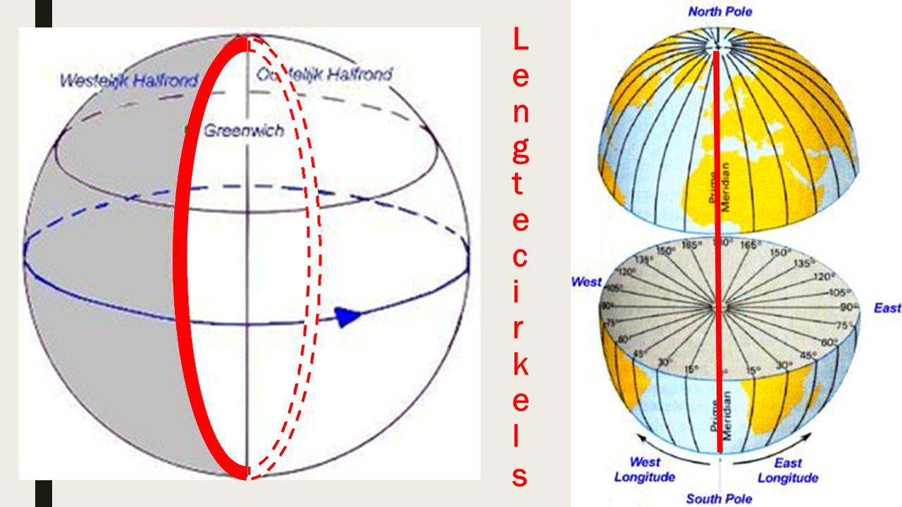 Lengtecirkels