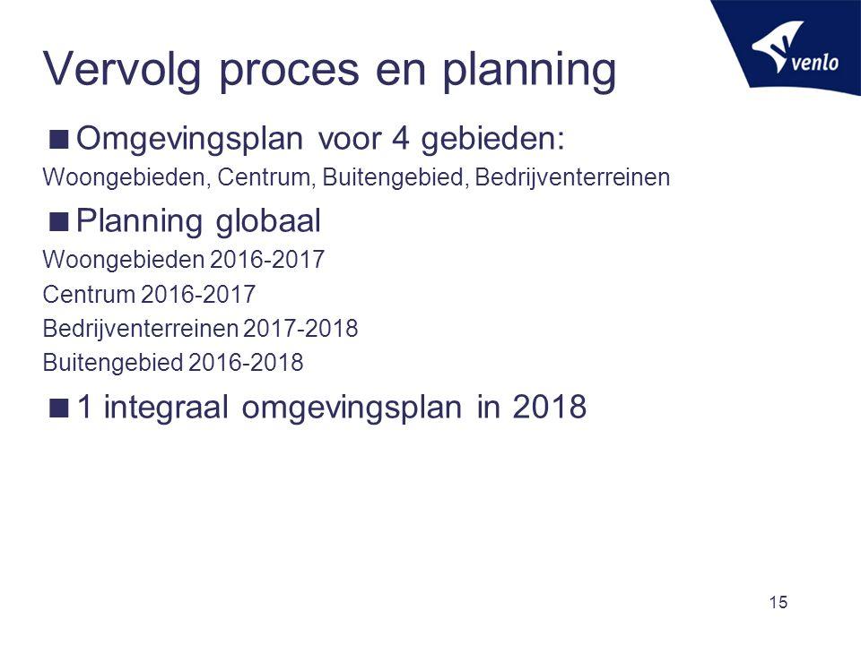 Vervolg proces en planning