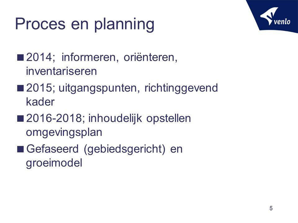 Proces en planning 2014; informeren, oriënteren, inventariseren