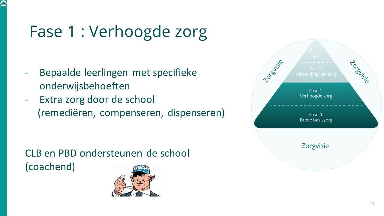 Fase 1 : Verhoogde zorg Bepaalde leerlingen met specifieke onderwijsbehoeften. Extra zorg door de school.