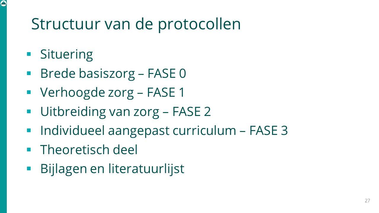 Structuur van de protocollen
