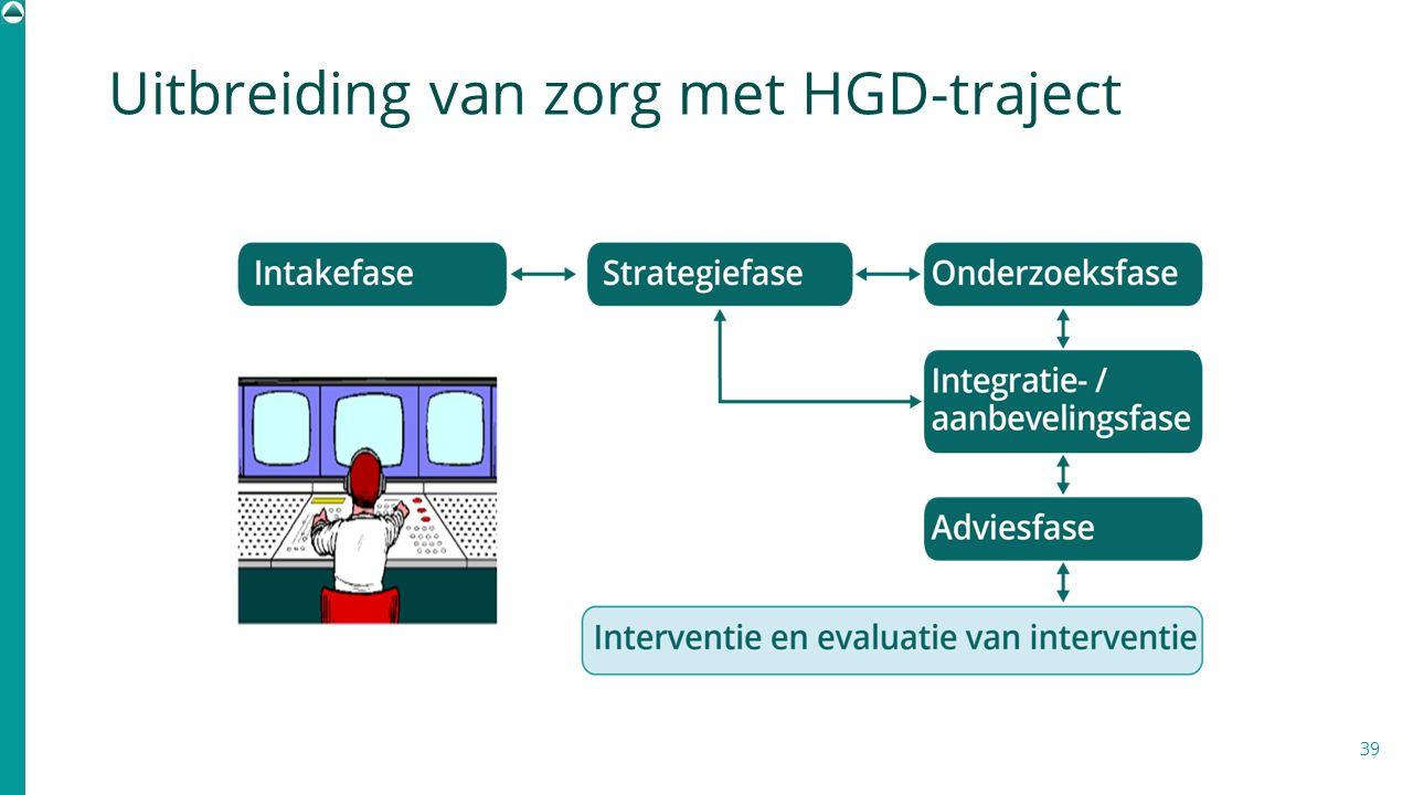 Uitbreiding van zorg met HGD-traject